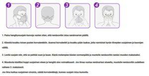 Hengityssuojain FFP2 ilman venttiiliä, 1000kpl/ltk (10kpl/pak)